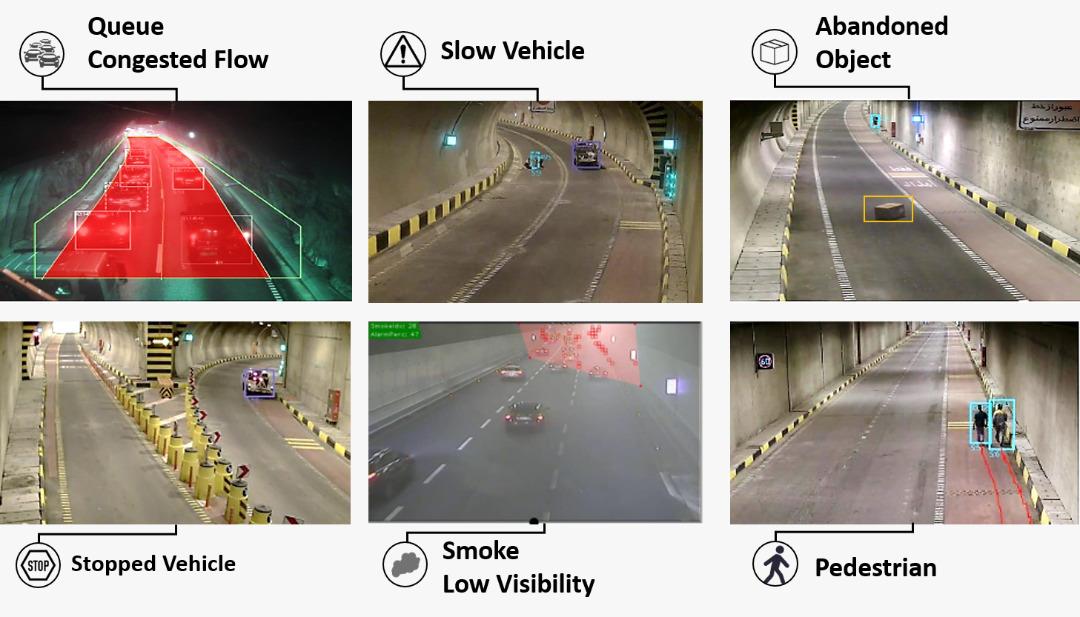 سامانه تشخیص خودکار حوادث جاده ای
